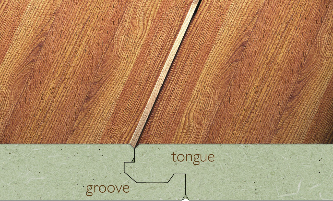 Laminate flooring universal floor covering for Universal flooring